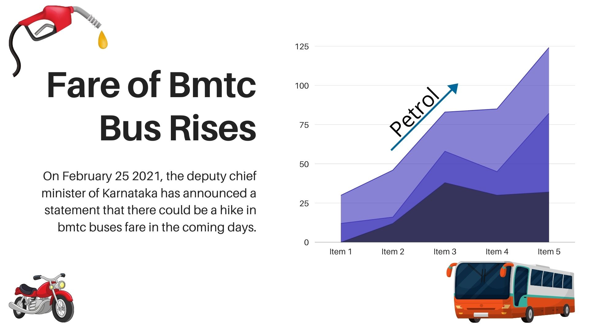 Fare of Bmtc bus rises